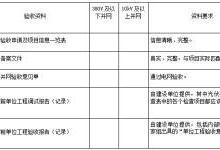 公共机构分布式光伏系统建设指南