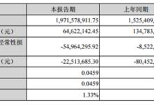 科陆电子营收增长近3成,多元化布局