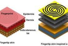 北大在多功能电子皮肤研究中取得重要进展
