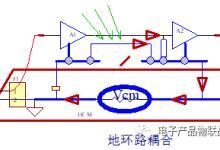 电子产品-ESD设计分析-4
