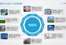 物联网领域十大行业应用
