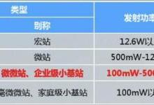 中国移动启动4G皮站集采:规模超8万台