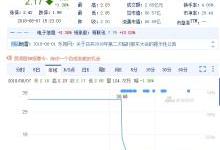 乐视网:被诉案件总额66.53亿元