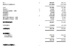 协合新能源上半年实现收入8.10亿元