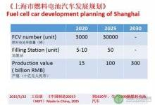 氢燃料电池汽车主攻方向及市场定位研究