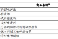 中国将对原产美国光纤光缆加征25%关税