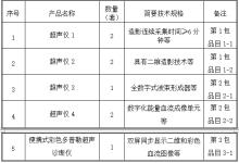 北京协和医院1623万元采购8套超声仪