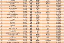 35家海外数字心理健康企业盘点