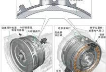 图解宝马F18 530Le插电混动结构原理