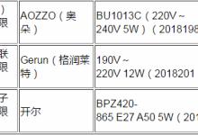 陕西省质监局:14批次LED灯产品不合格