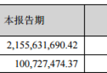 万润科技上半年净利1.01亿元 同比增长32%