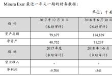 赣锋锂业拟收购阿根廷锂盐公司股权