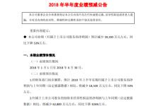 受新能源产品结构影响,江淮汽车业绩大幅下降
