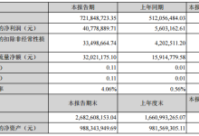中京电子发布半年报 LED产品订单增长140%