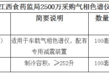 江西食药监局采购100套气相色谱仪