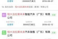 恒大成立FF中国总部,规划10年后产能500万辆
