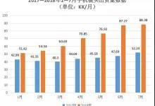 7月手机镜头出货量同比增近7成 舜宇股价却跌4.19%