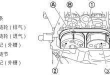 日产HR16DE发动机正时链条拆装要点(正时校对)