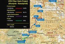 中巴经济走廊820千米光纤网络项目正开展