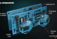 3D固态激光雷达SoC芯片量产进入倒计时