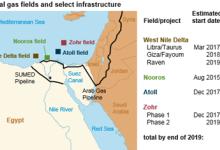 埃及会再次成为大型天然气出口国么?