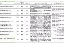 中电联公开征求储能标准立项意见