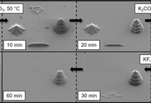 KIT开发出可选择性擦除的3D打印墨水