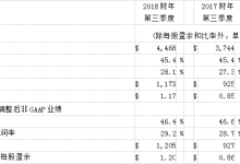 应用材料公司第三季度收入和营业收入