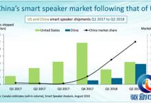 中国智能音箱价格战:阿里小米促销抢市场