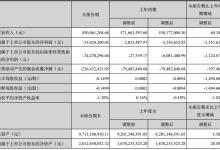 成飞集成上半年营收8.5亿元