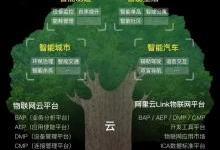 中国铁塔与阿里巴巴重磅合作,剑指边缘计算市场!