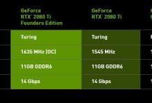 NVIDIA推出RTX 20系列显卡,支持VirtualLink端口