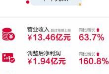 营收13.46亿 华米公布上半年业绩