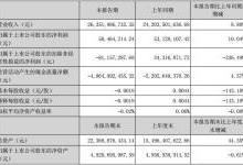 厦门信达2018上半年净利增加10.04%