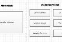 云架构升级,微服务落地GIStack for Manager
