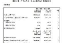 吉利汽车中期净利润同比增54%