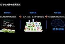 科大讯飞助力数字城市建设