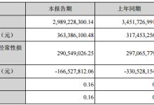 易事特上半年净利润36338.61万元