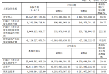 国电南瑞上半年净利润13.52亿
