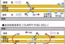 """加氢站先行 燃料电池从""""芯""""发力"""