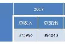预测   2018年全球固定式燃料电池出货量将超过300MW