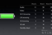 氢燃料电池的iPhone何时成真?