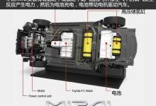 特斯拉vs丰田MIRAI:锂电池与氢能源的较量