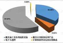 华工财报解读丨四大护法保驾护航