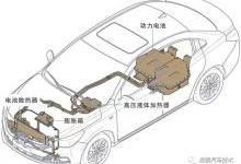 广汽传祺GA3S PHEV动力电池温控系统原理
