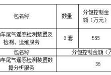 北京顺义环保局采购尾气遥感检测装置