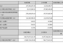 京东方/天马/维信诺:行业逆风期谁是赢家