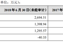国星光电拟出售全资子公司100%股权