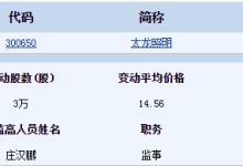 9月3日太龙照明监事庄汉鹏增持3万股