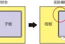局部埋子板PCB的工艺优化研究